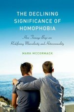 Declining Significance of Homophobia