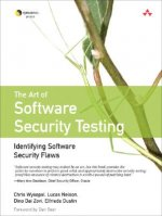 Art of Software Security Testing