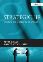 Strategic HR