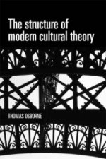 Structure of Modern Cultural Theory