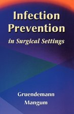Infection Prevention in Surgical Settings