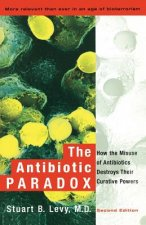 Antibiotic Paradox