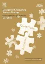 Management Accounting- Business Strategy