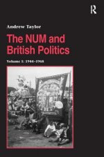 NUM and British Politics