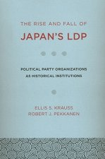 Rise and Fall of Japan's LDP