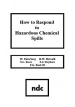 How to Respond to Hazardous Chemical Spills