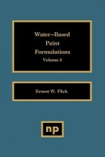 Water-Based Paint Formulations