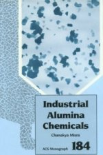 Industrial Alumina Chemicals
