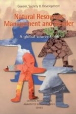 Natural Resources Management and Gender