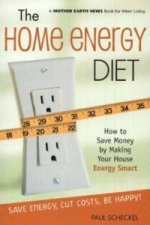 Home Energy Diet