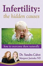 Infertility: The Hidden Causes