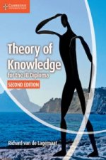 Philosophy: epistemology & theory of knowledge