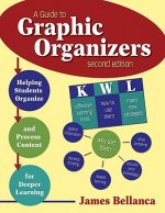 Guide to Graphic Organizers