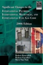 Significant Changes to the International Plumbing, International Mechanical, and International Fuel Gas Code