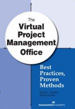 Virtual Project Management Office