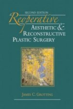Reoperative Aesthetic and Reconstructive Plastic Surgery