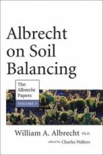 Albrecht on Soil Balancing