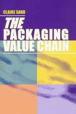 Packaging Value Chain