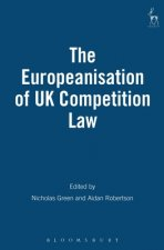 Europeanisation of UK Competition Law