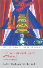 Constitutional System of Thailand