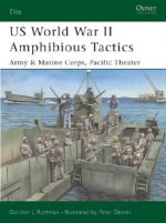 US Amphibious Tactics, Pacific 1942-45