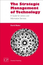 Strategic Management of Technology