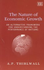 Nature of Economic Growth
