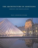 Architecture of Additions