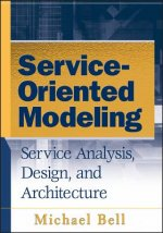Service-oriented Modeling (SOA)