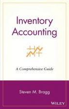 Inventory Accounting