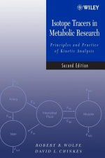 Isotope Tracers in Metabolic Research