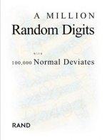 Million Random Digits with 100,000 Normal Deviates