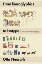 From Hieroglyphics to Isotype