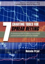 7 Charting Tools for Spread Betting