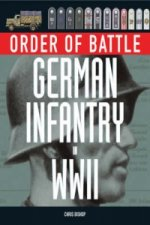 Order of Battle: German Infantry in World War II