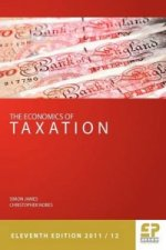 Economics of Taxation