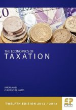 Economics of Taxation: Principles, Policy and Practice