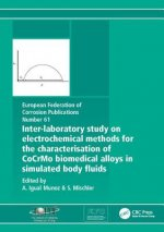 Inter-Laboratory Study on Electrochemical Methods for the Characterization of Cocrmo Biomedical Alloys in Simulated Body Fluids
