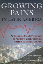 Growing Pains in Latin America