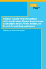 Outcomes and Competencies for Graduates of Practical/Vocational, Diploma, Baccalaureate, Master's Practice Doctorate, and Research Doctorate Programs