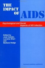 Impact of AIDS: Psychological and Social Aspects of HIV Infection