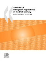 Profile of Immigrant Populations in the 21st Century