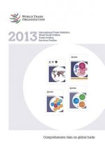 WTO Statistical Titles 2013 Boxed-Set