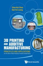 3D Printing and Additive Manufacturing: Principles and Applications