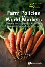 Farm Policies and World Markets : Monitoring and Disciplining the International Trade Impacts of Agricultural Policies
