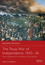 Texian War of Independence 1835-1836