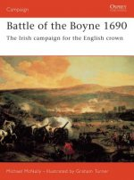 Battle of the Boyne 1690