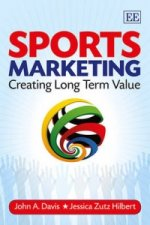 Sports Marketing