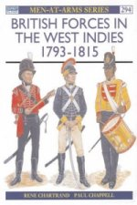 British Troops in the West Indies 1792-1815