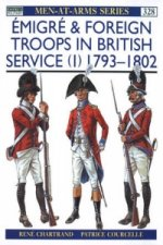 Emigre Troops in British Service, 1792-1803